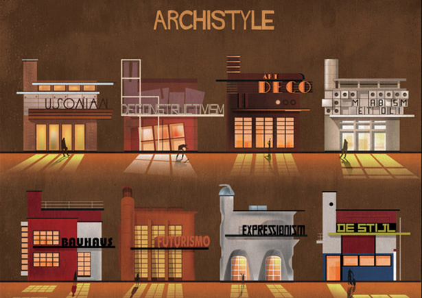 Archistyle